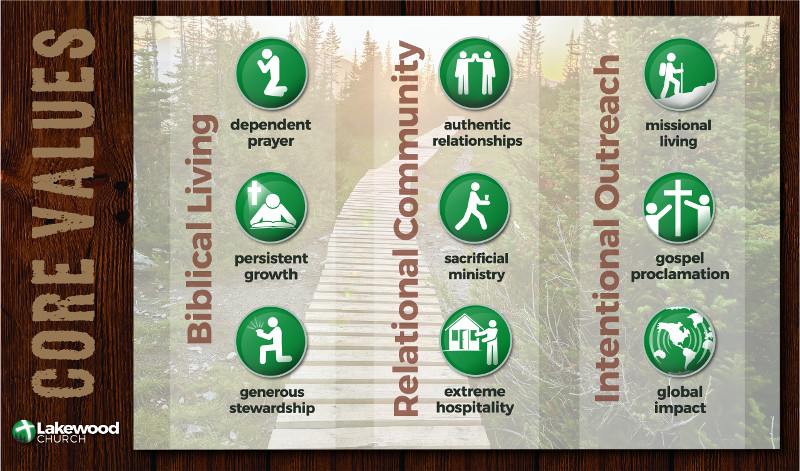 Lakewood Core Values